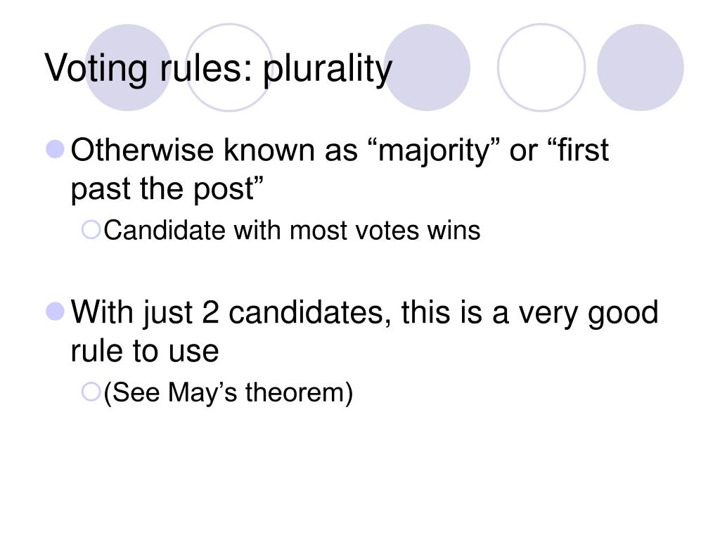 Voting rules: plurality