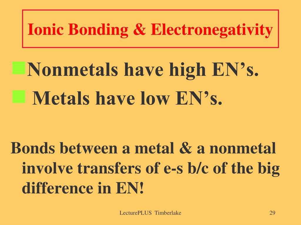 Ionic Bonding & Electronegativity