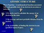 atomic structure45