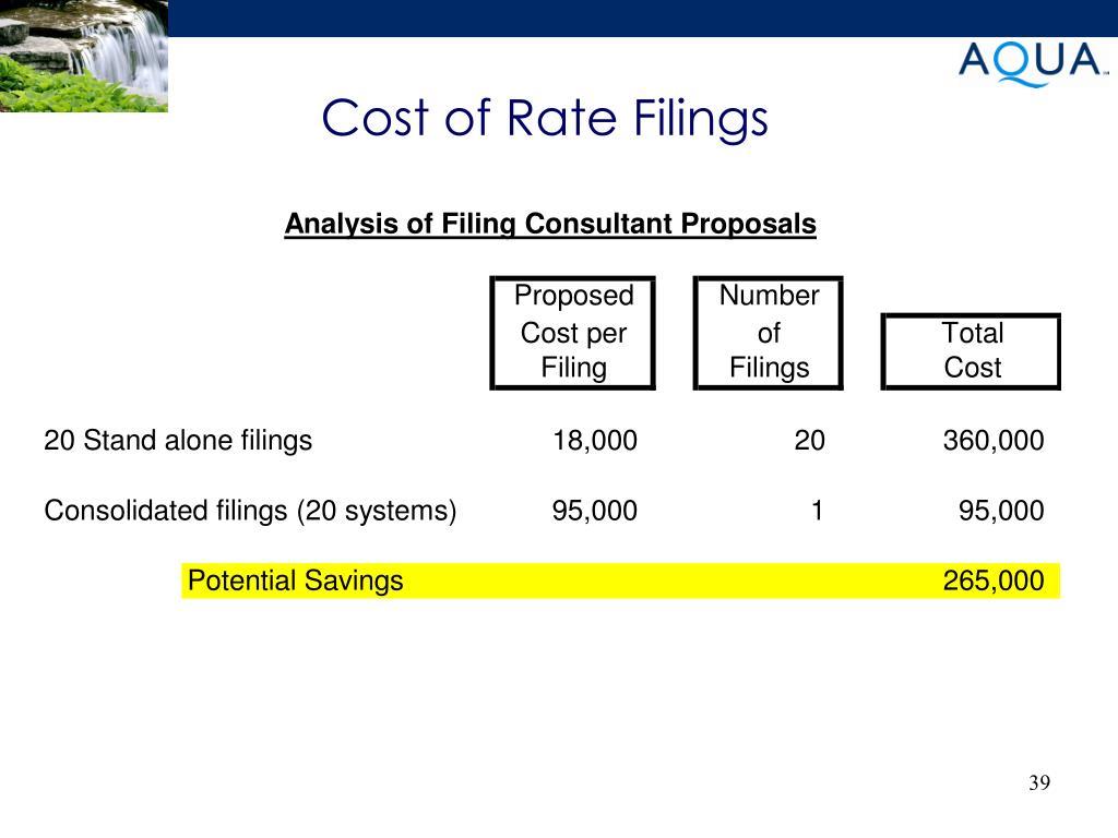 Cost of Rate Filings