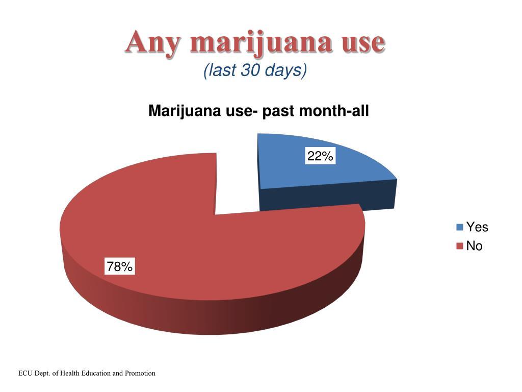 Any marijuana use