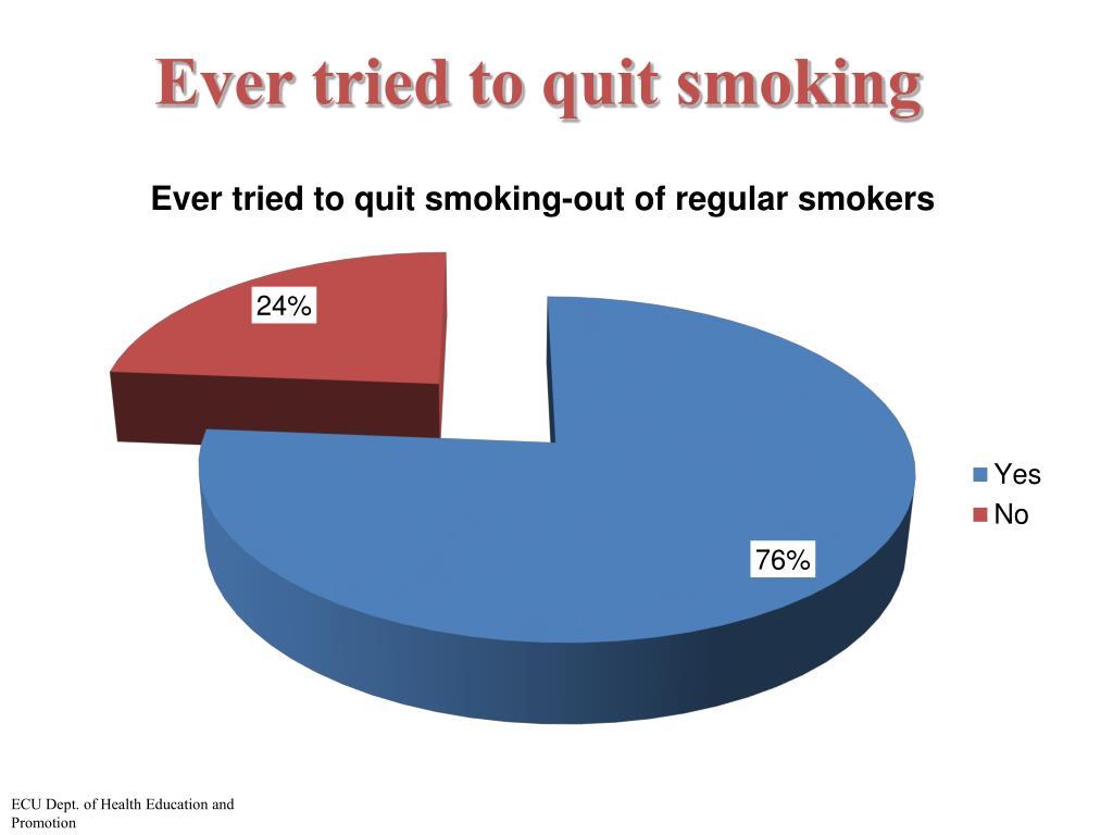 Ever tried to quit smoking