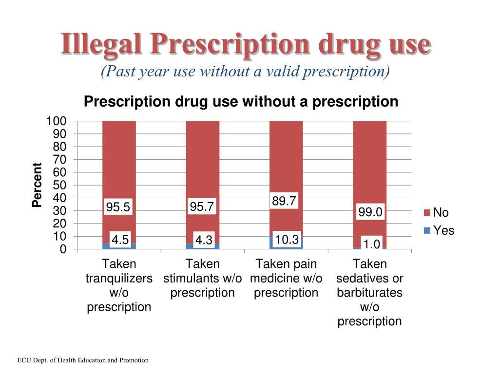Illegal Prescription