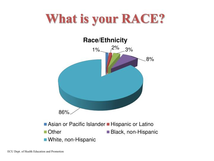 What is your race