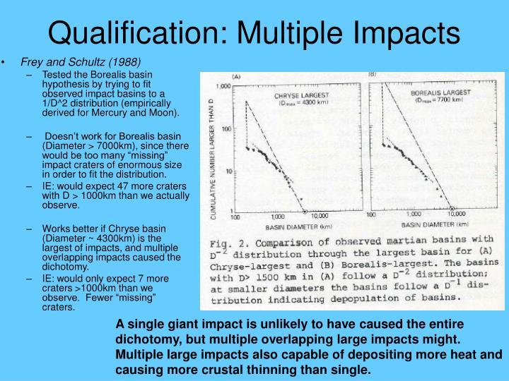 Qualification: Multiple Impacts