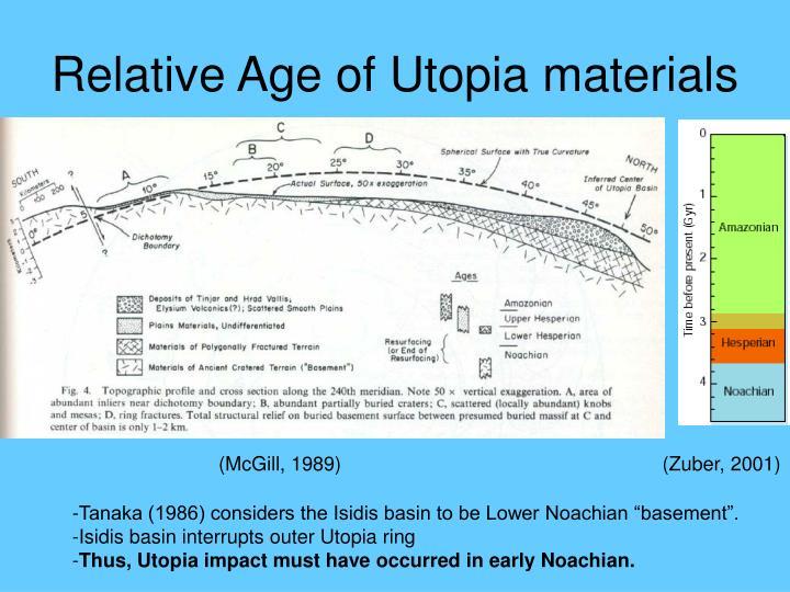 Relative Age of Utopia materials