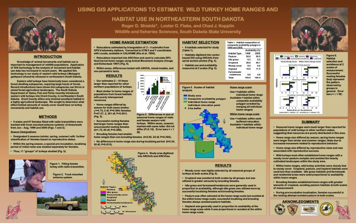 Using gis applications to estimate wild turkey home ranges and habitat use in northeastern south dakota