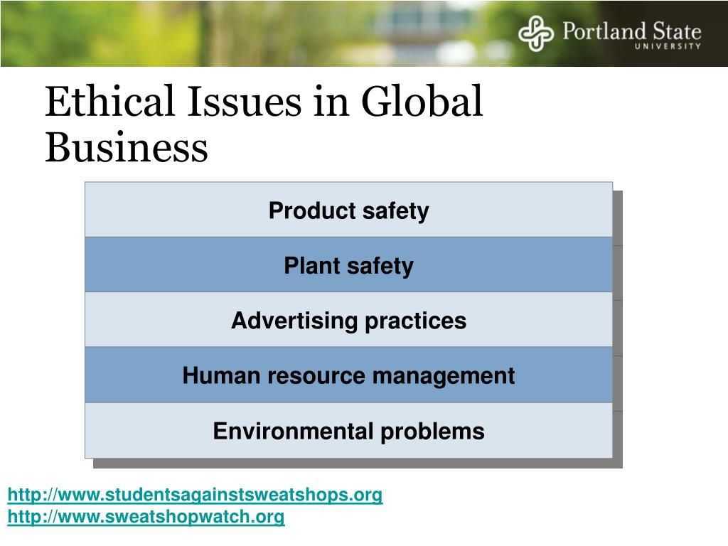 ethical issues in a global organization Ethical dilemmas of globalization world trade organization society of bergen county ethical education ethics film global warming healthcare humanism.