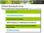 global standards from international organizations see p 324 in text