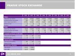 prague stock exchange4