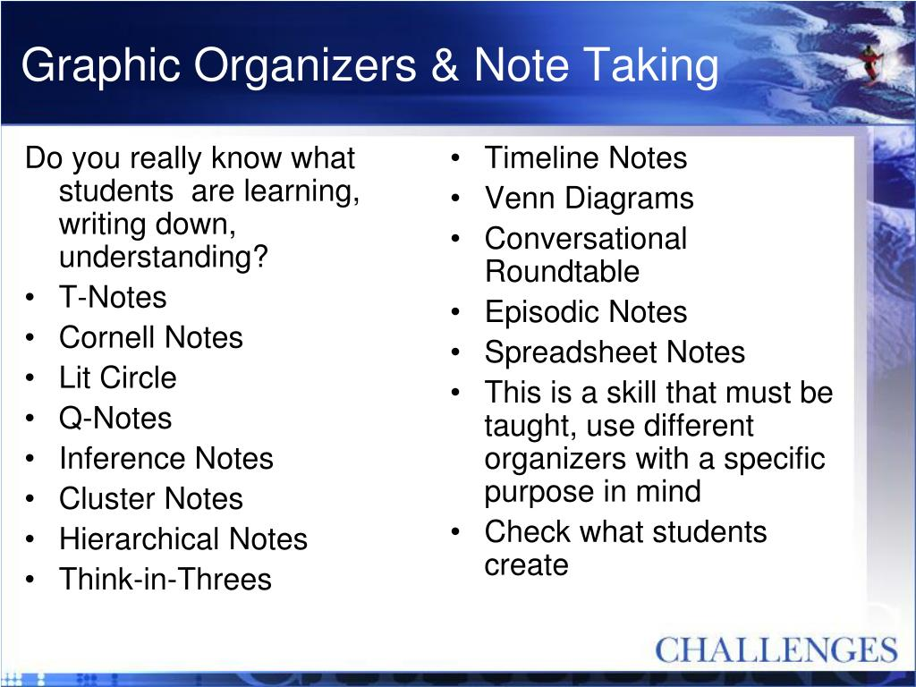Do you really know what students  are learning, writing down, understanding?