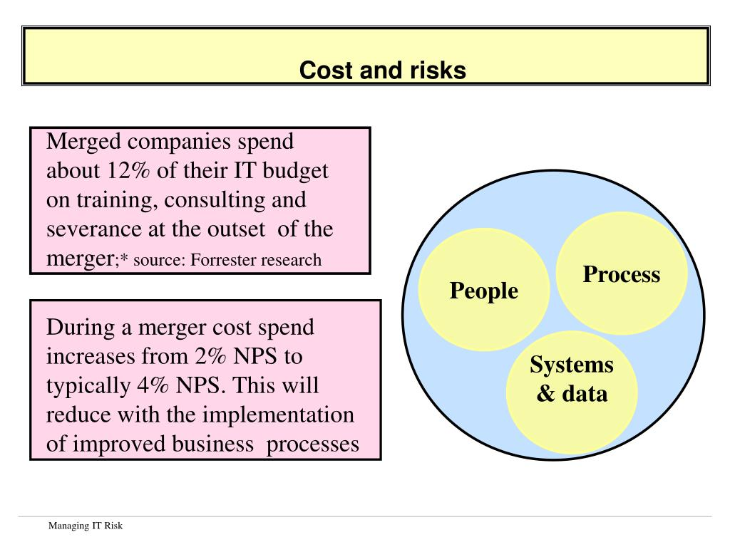 Merged companies spend about 12% of their IT budget on training, consulting and severance at the outset  of the merger