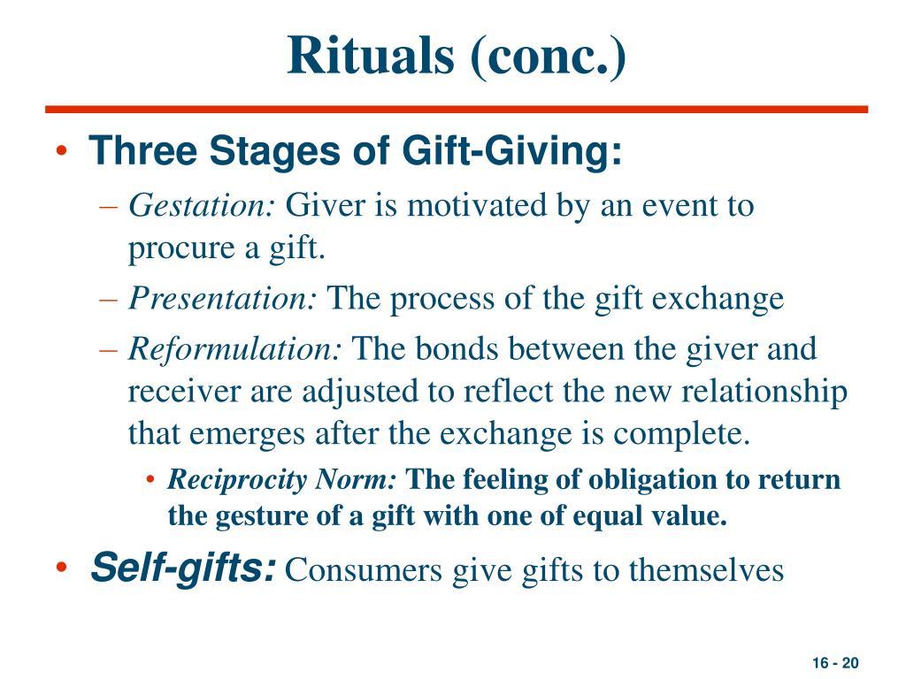 Rituals (conc.)