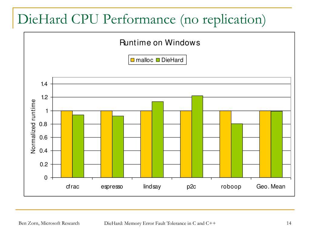 DieHard CPU Performance (no replication)