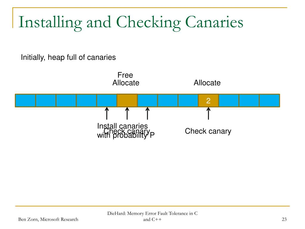 Installing and Checking Canaries