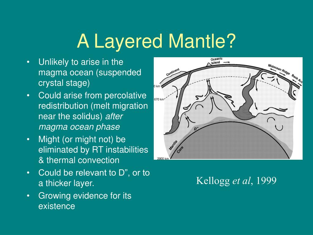 A Layered Mantle?
