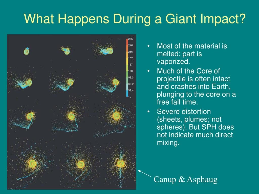 What Happens During a Giant Impact?