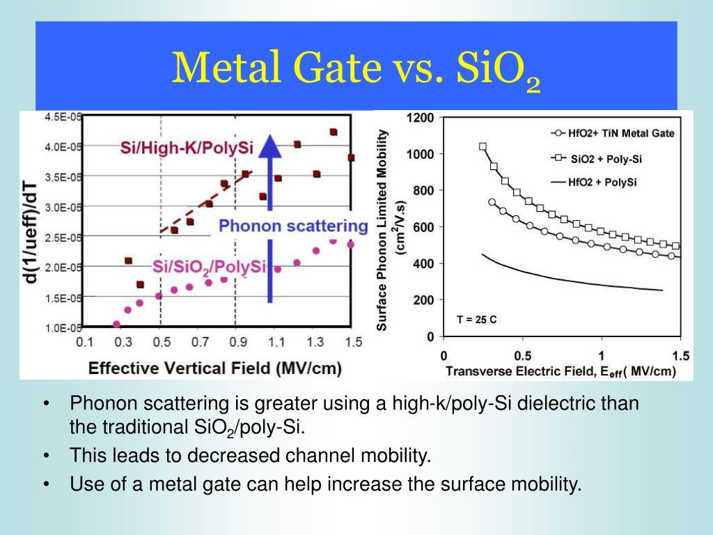 Metal Gate vs. SiO