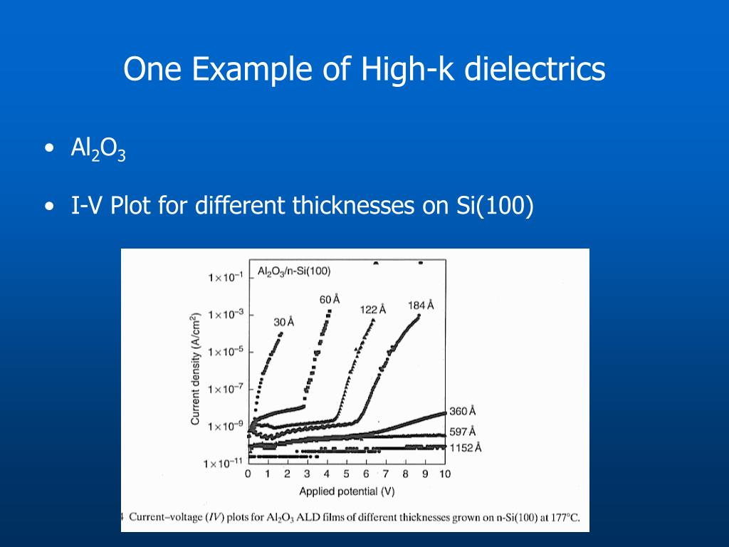 One Example of High-k dielectrics