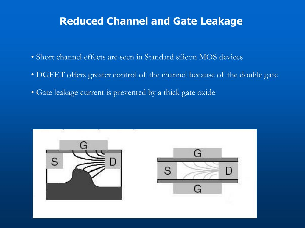 Reduced Channel and Gate Leakage