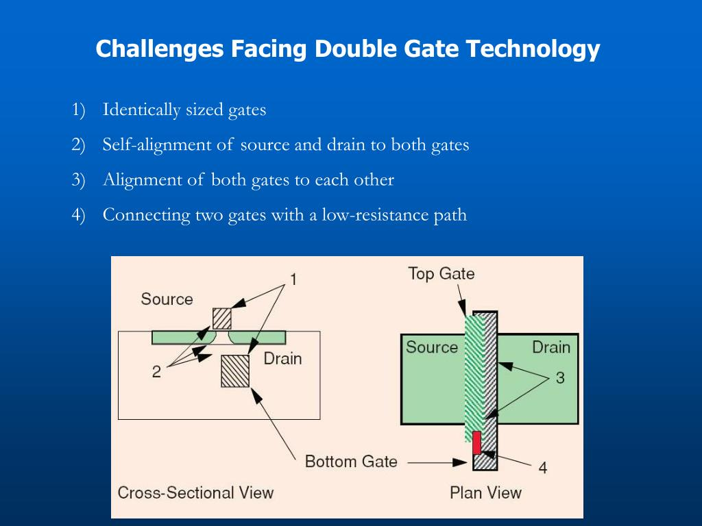 Challenges Facing Double Gate Technology