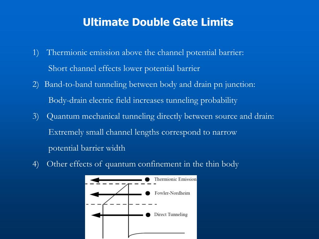 Ultimate Double Gate Limits