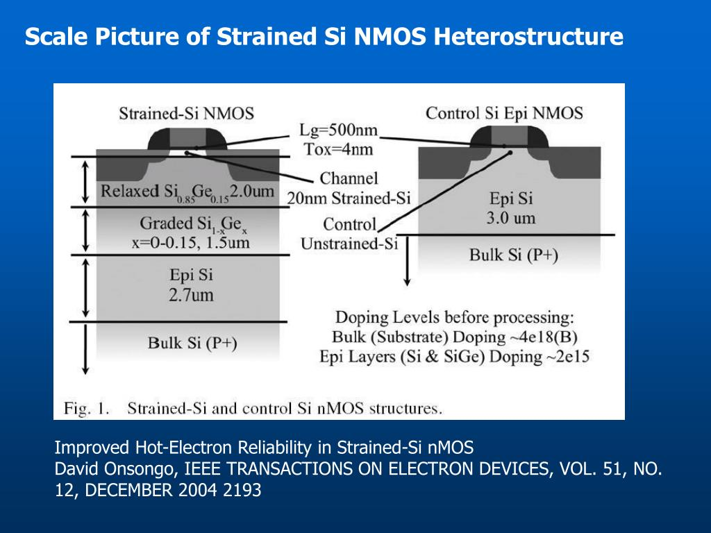 Scale Picture of Strained Si NMOS Heterostructure
