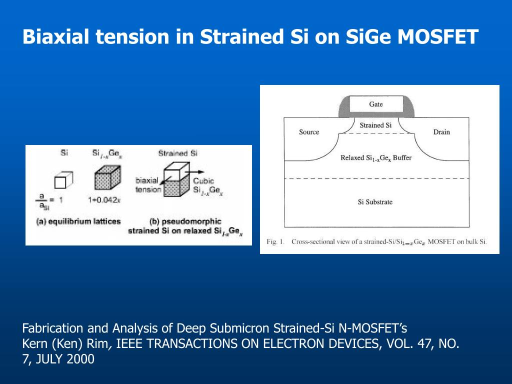 Biaxial tension in Strained Si on SiGe MOSFET