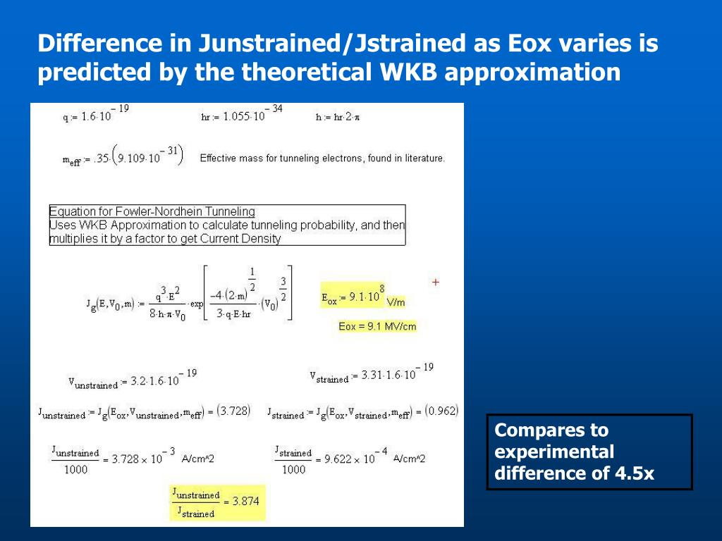 Difference in Junstrained/Jstrained as Eox varies is predicted by the theoretical WKB approximation