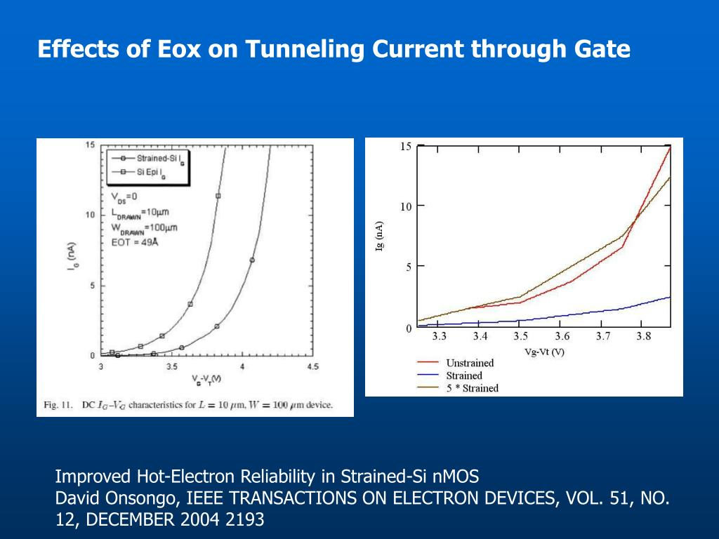 Effects of Eox on Tunneling Current through Gate