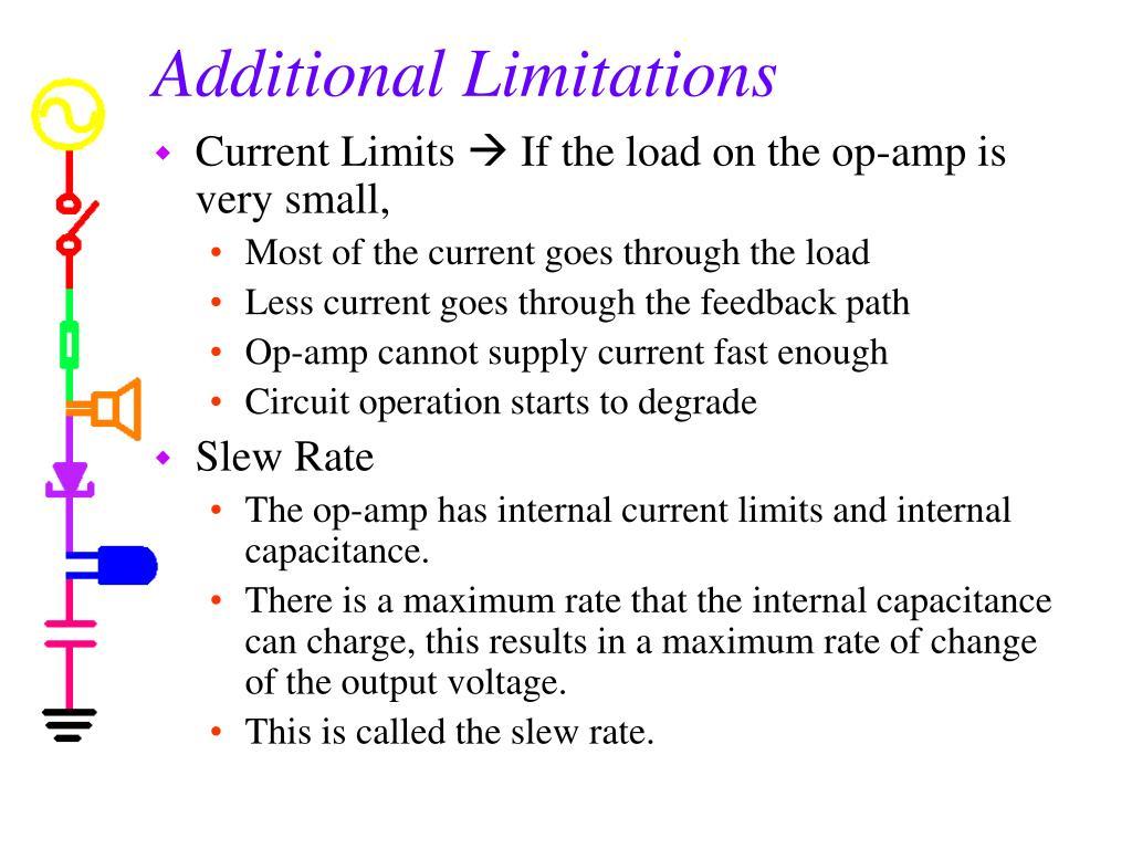 Additional Limitations