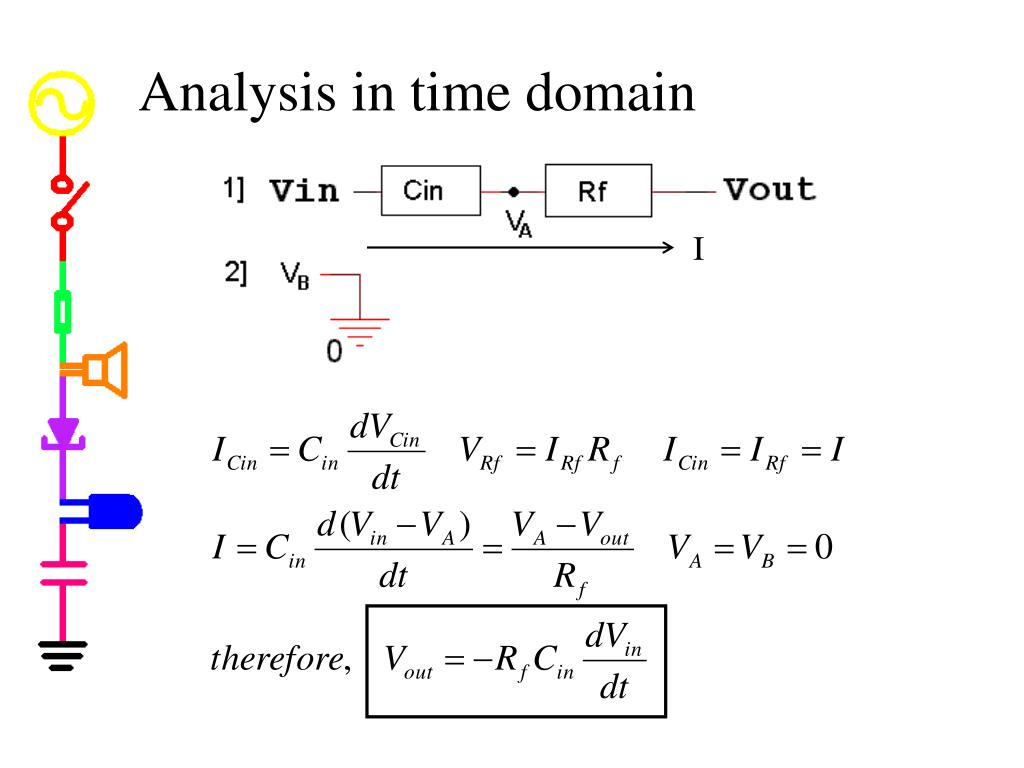 Analysis in time domain