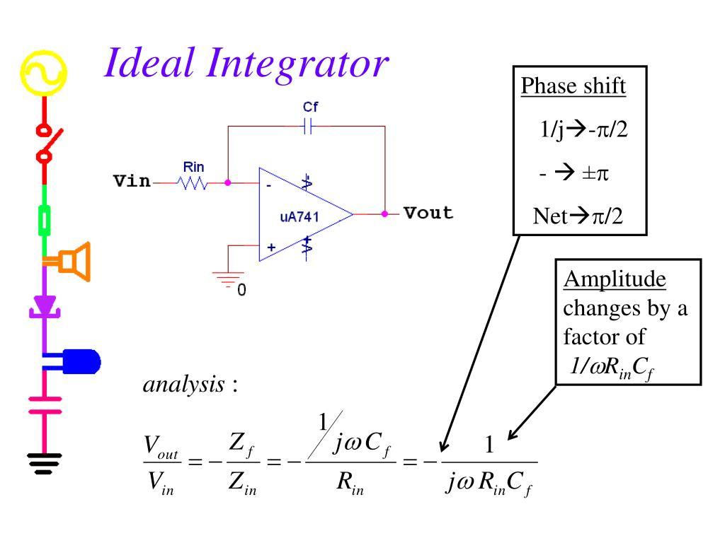 Ideal Integrator