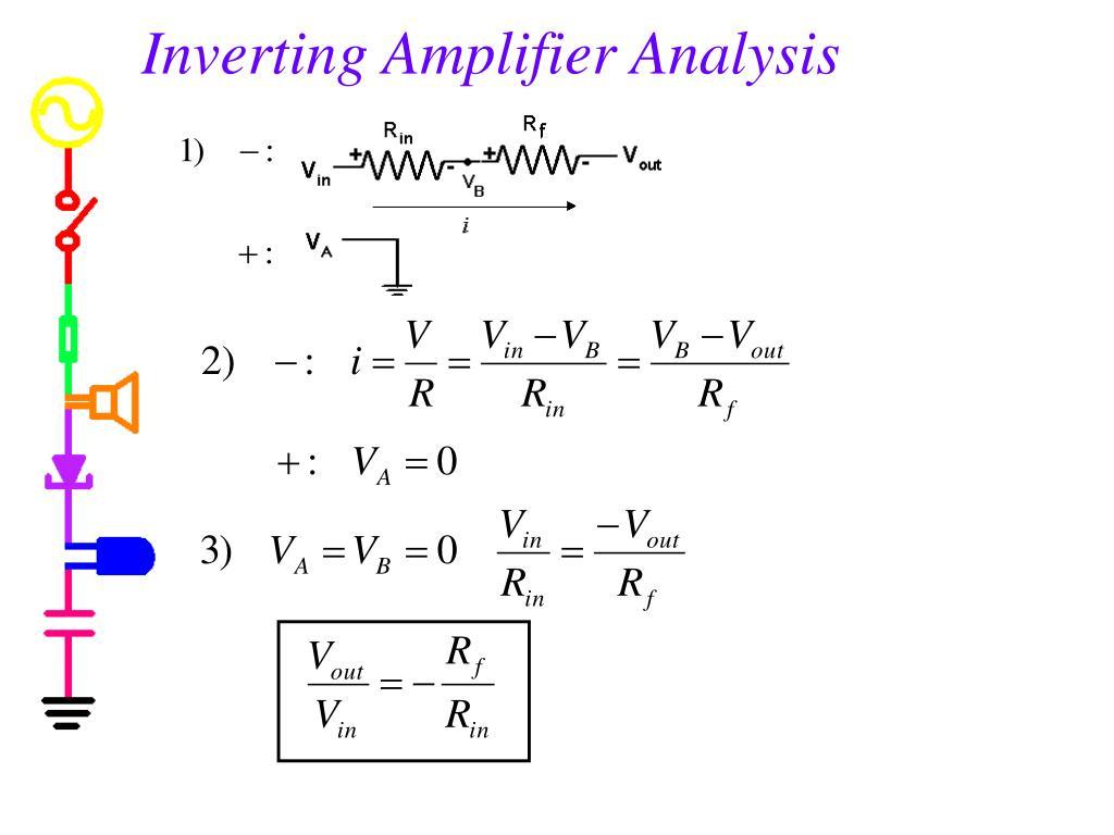 Inverting Amplifier Analysis