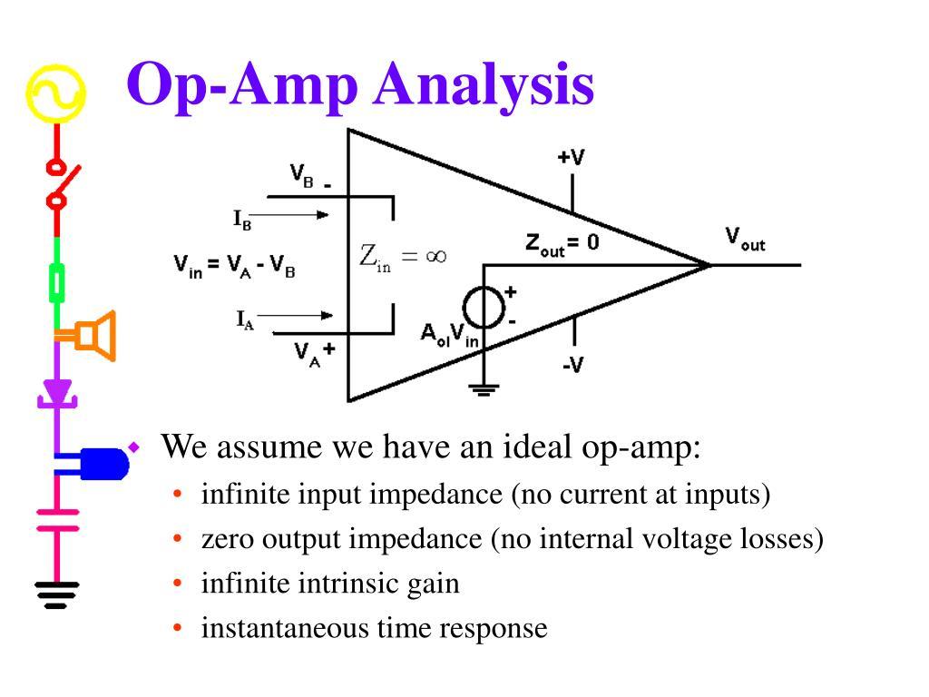 Op-Amp Analysis
