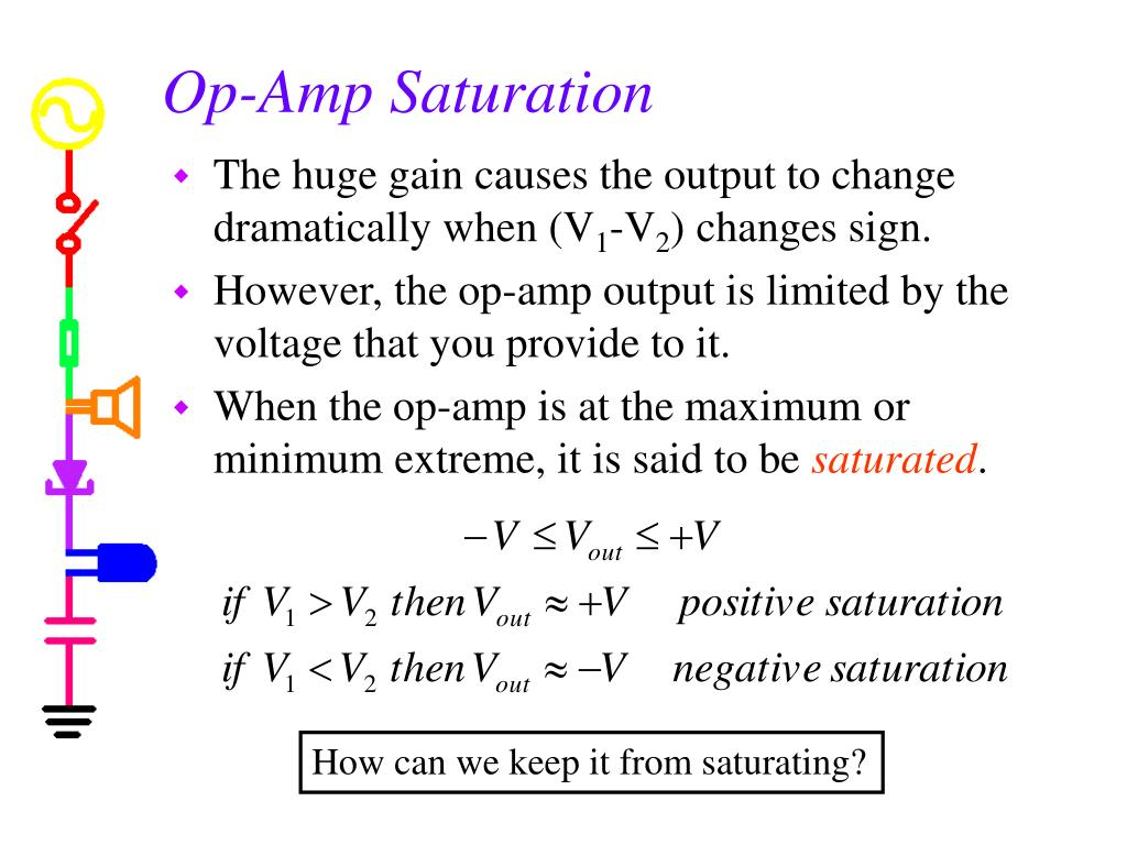 Op-Amp Saturation