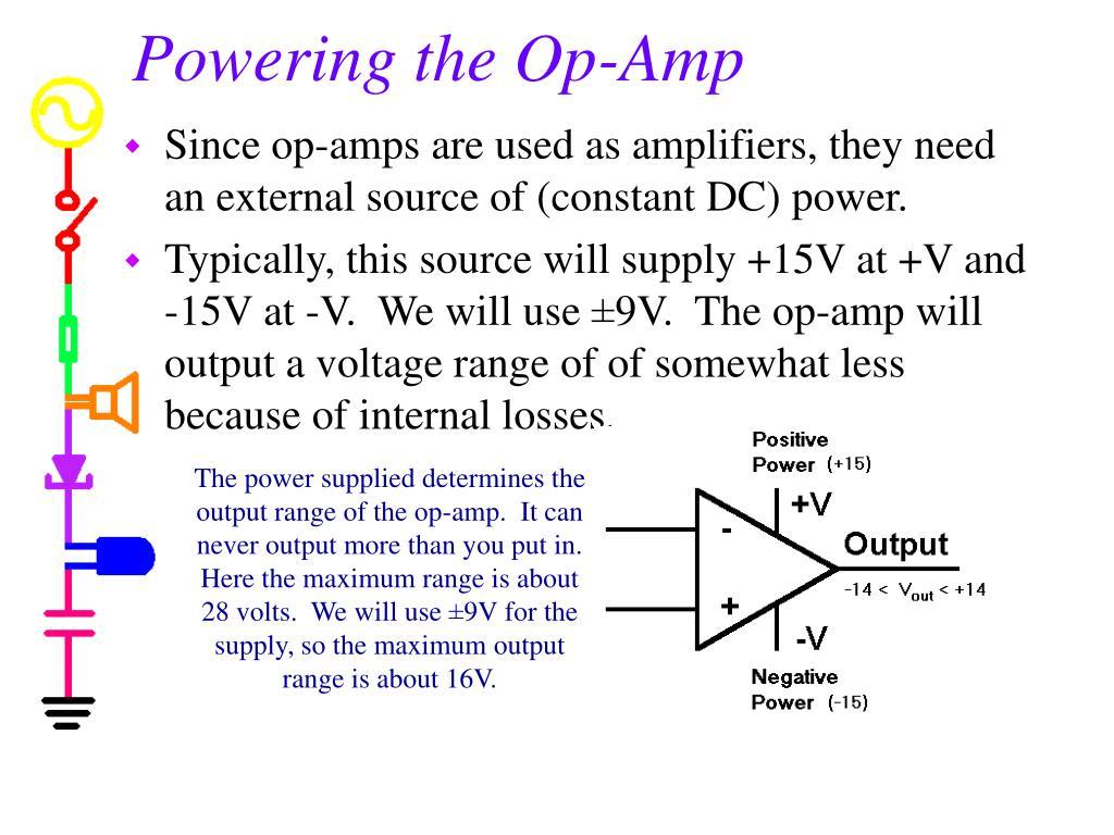 Powering the Op-Amp