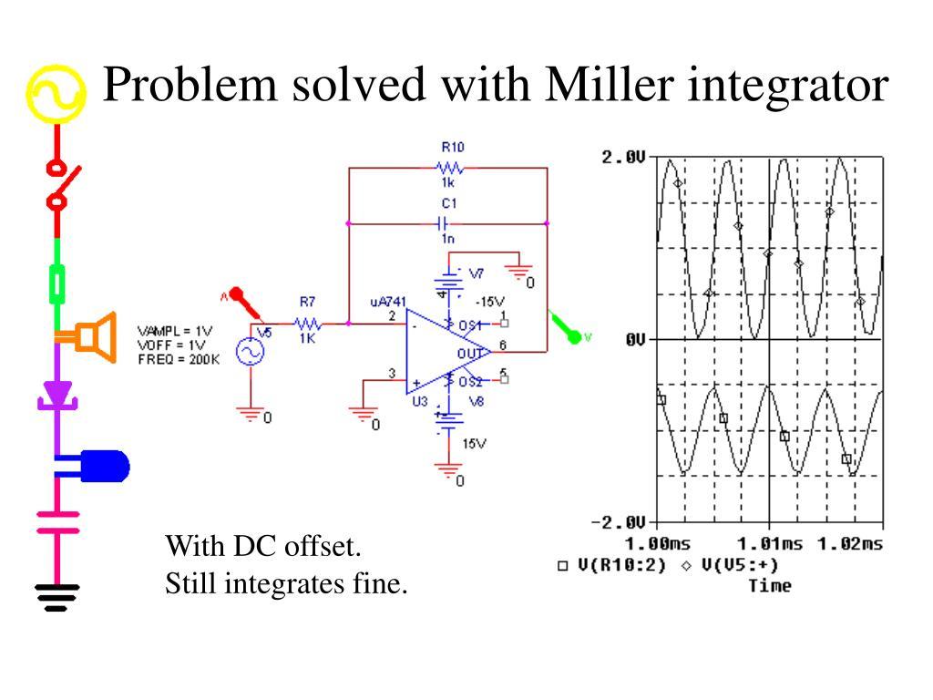 Problem solved with Miller integrator