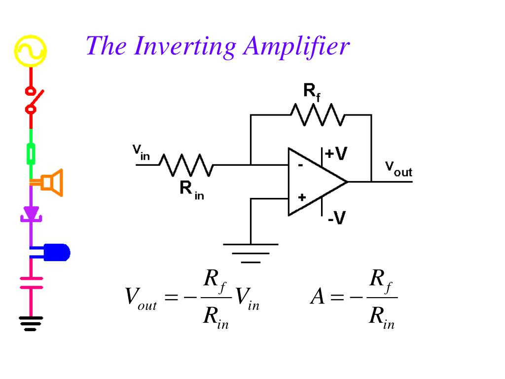 The Inverting Amplifier