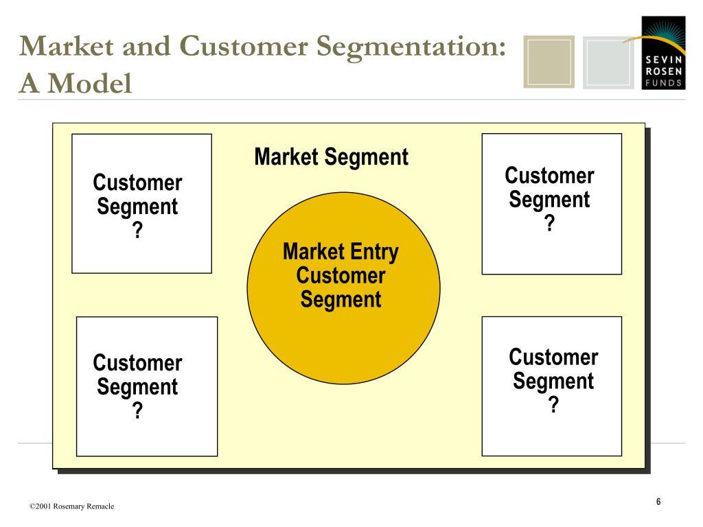 Market and Customer Segmentation: