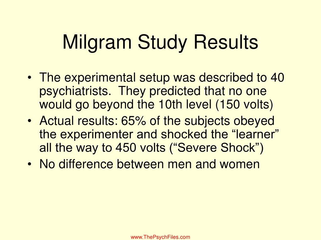 Milgram Study Results