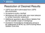 resolution of desired results