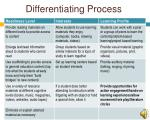 differentiating process16