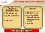 roi weekly search level of service
