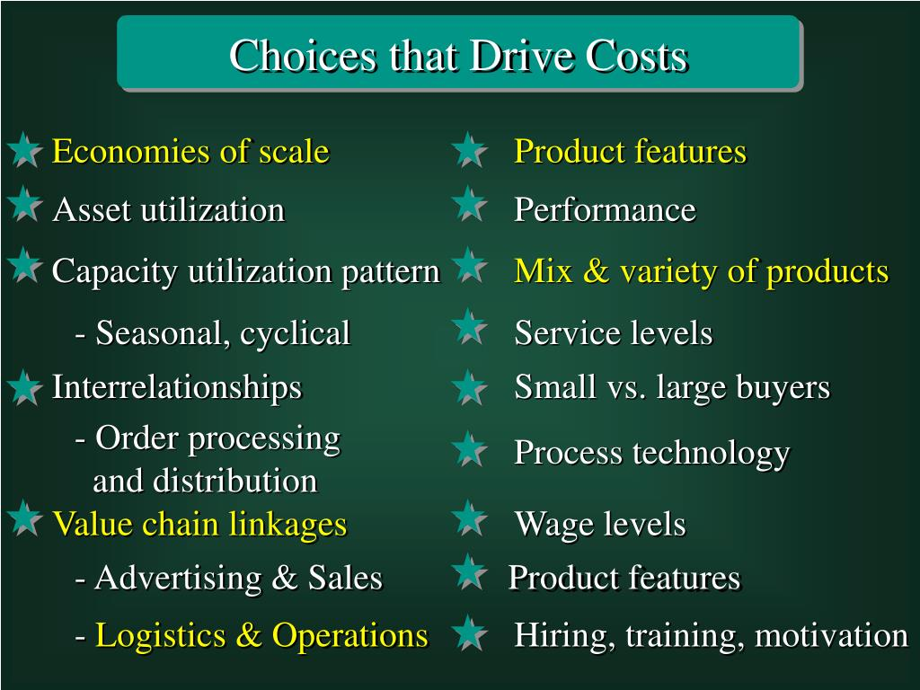 Choices that Drive Costs