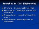 branches of civil engineering