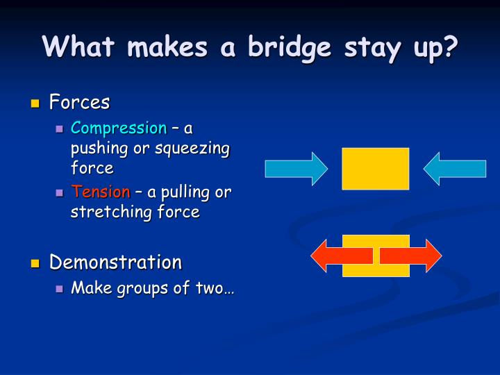 What makes a bridge stay up?