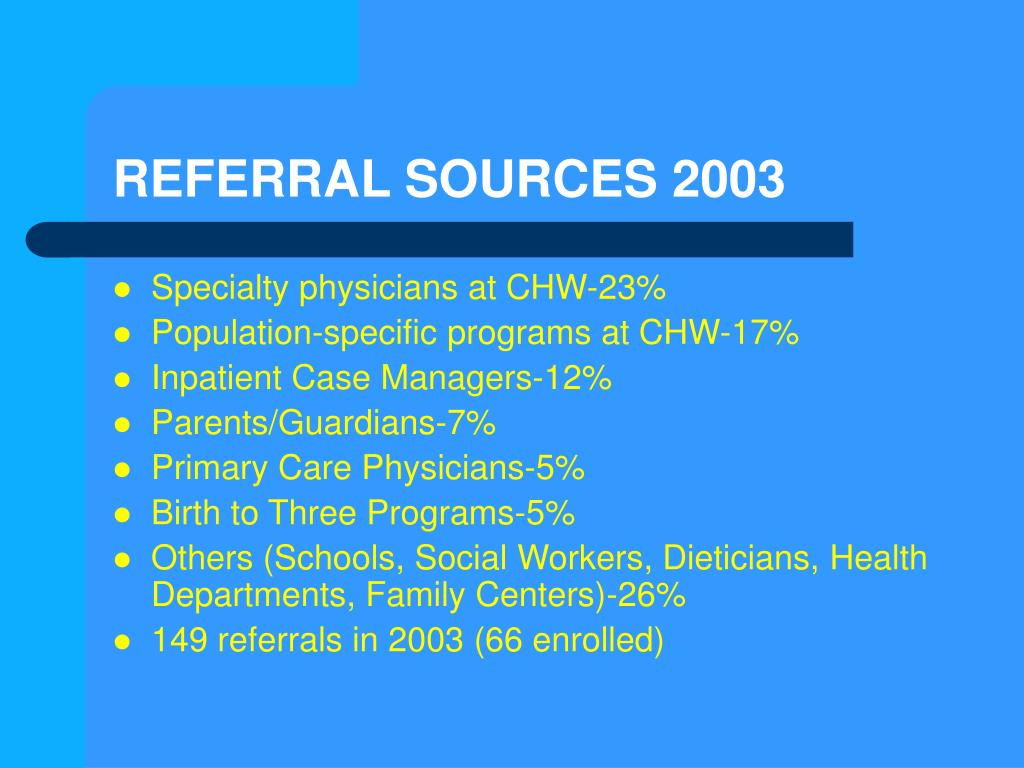 REFERRAL SOURCES 2003