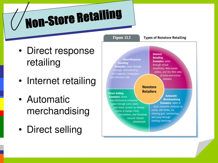 disadvantages of non store retailing What is a chain store a chain store is a group of similar retail shops that sell the same type of goods all these shops or branches are under the control of the.
