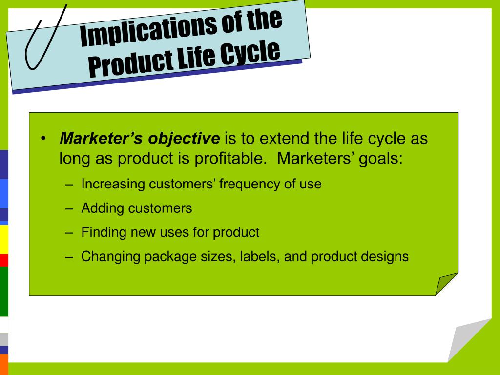 Implications of the Product Life Cycle